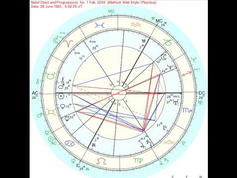 Progressed Verses Transit Charts Www Healwithastrology