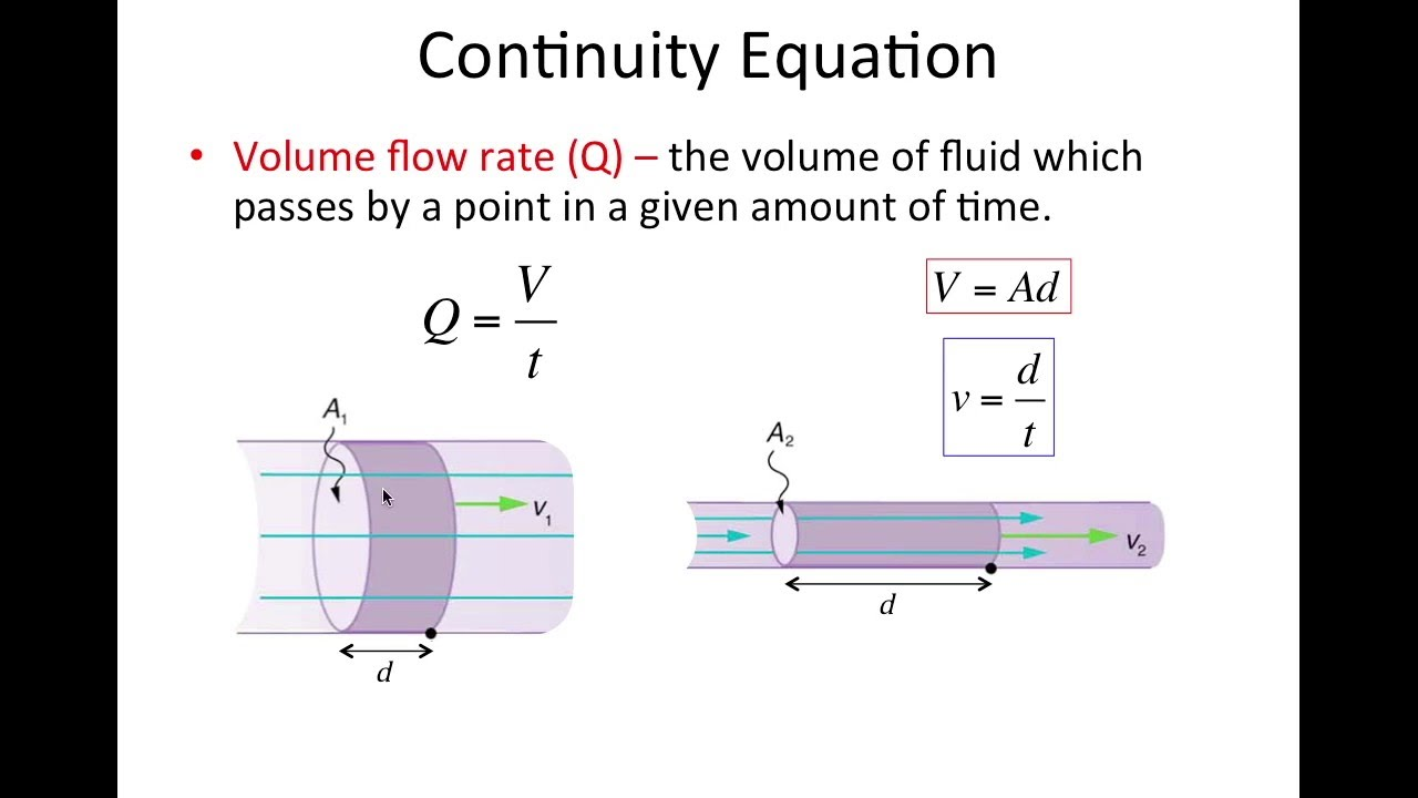 Fluid flow continuity equation youtube