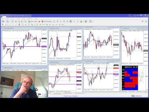 USDJPY afternoon update 17/11/2016 - Andrew Lockwood - Forex Coach, Mentor - Education & Training