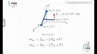 Momento Respecto a un Eje - Estatica - Mecanica Vectorial - Moment about an axis -Video 180