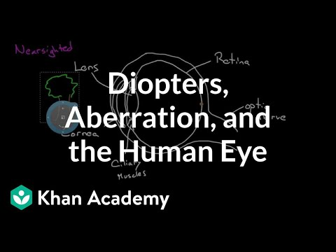 Diopters, Aberration, and the Human Eye | Geometric optics | Physics | Khan Academy