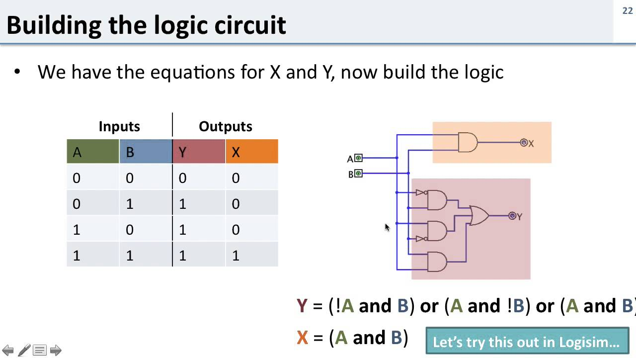 medium resolution of logic 4 truth tables to logic gates youtube boolean logic truth tables logic diagram truth table