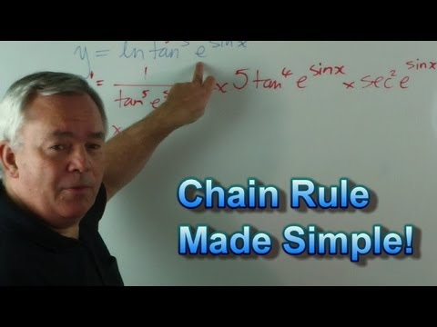 Derivatives Using the Chain Rule in 20 Seconds