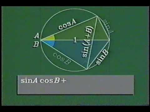 Ptolemy's theorem from proj.math documentary