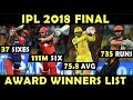 IPL 2018 Final Winners - Orange Cap, Purple Cap, Best Catch, Naye Soch, MVP: Complete list of awards