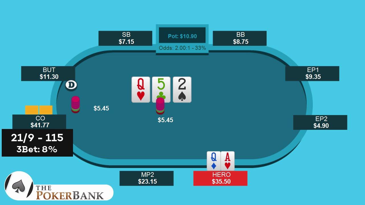 Gambling effects essay