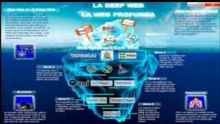 información sobre deep web explicación con loquendo