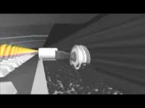 How Do We Mine Coal? (Underground Processes)