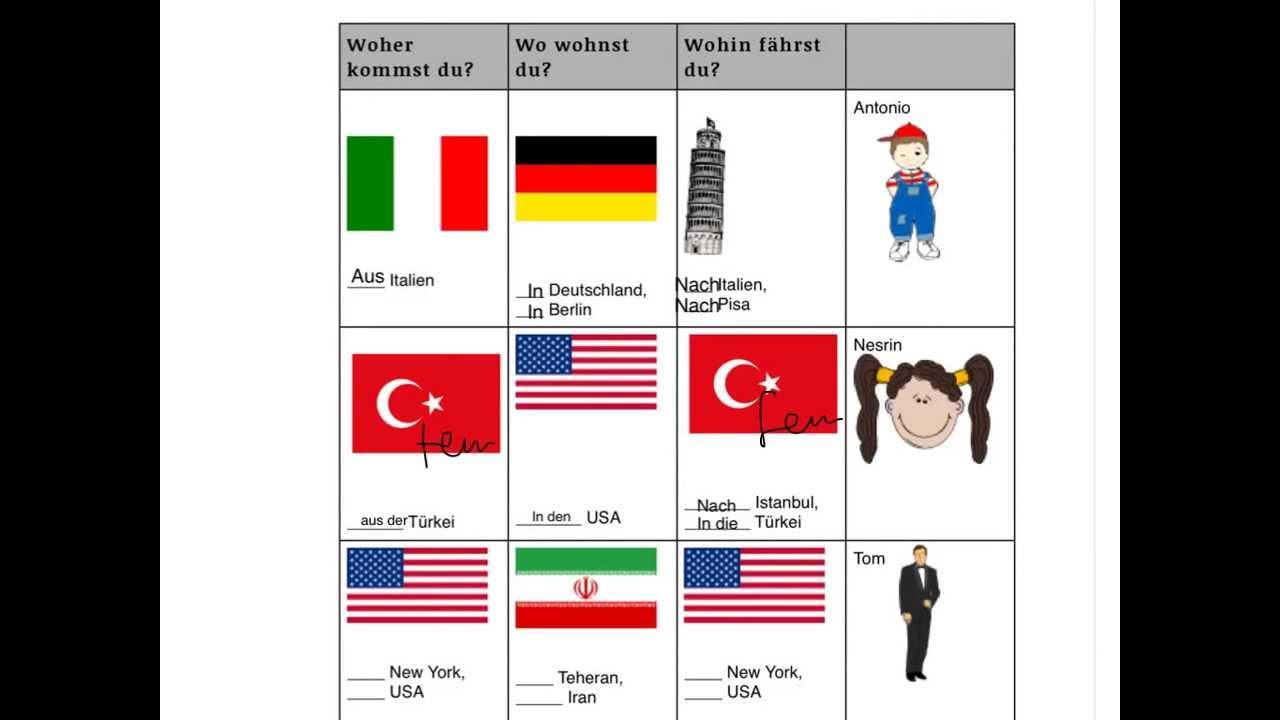 Lots Auf Deutsch
