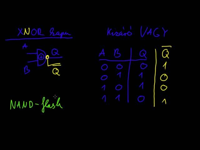 Digitális technika 1   BME - Boole algebra 03