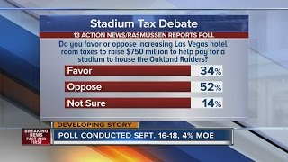 KTNV/RASMUSSEN POLL: Nevada voters oppose using room taxes to help finance proposed stadium