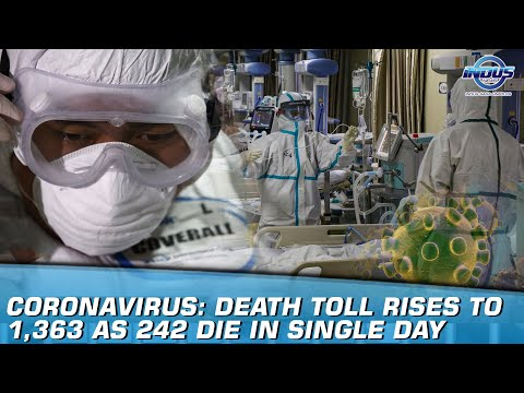 Coronavirus: Death toll rises to 1,363 as 242 die in single day   Indus News