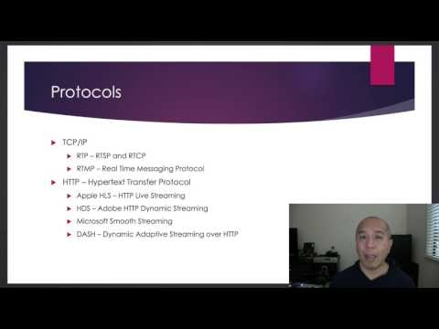 Live Streaming Codecs, Containers And Protocols