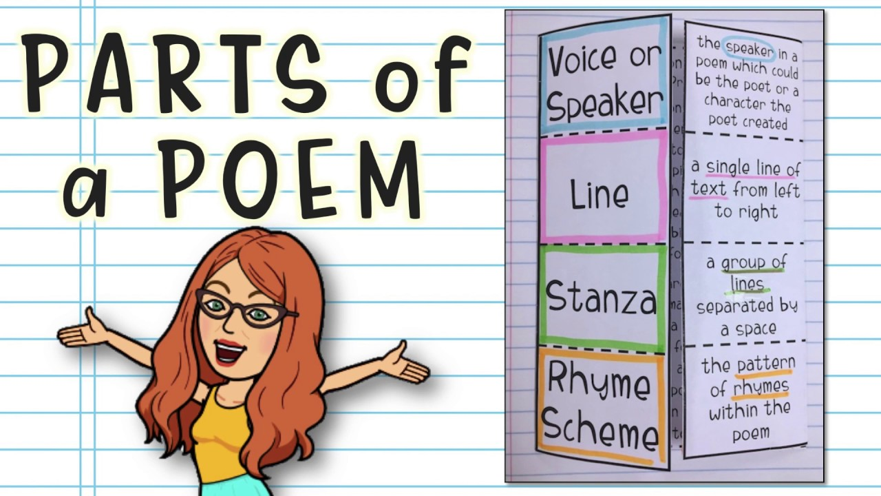 Poetry for Beginners: Parts of a Poem - YouTube [ 720 x 1280 Pixel ]
