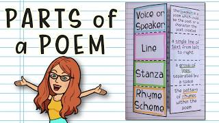 Poetry for Kids: Parts of a Poem