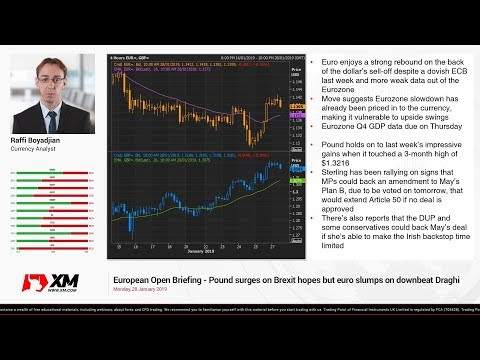 Forex News: 28/01/2019 - Dollar slips ahead of Fed and trade talks; Brexit also in focus