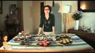 comment décorer des muffins