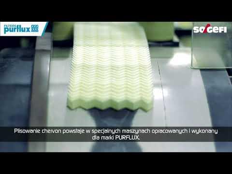 Purflux - Technologia Plisowania Chevron