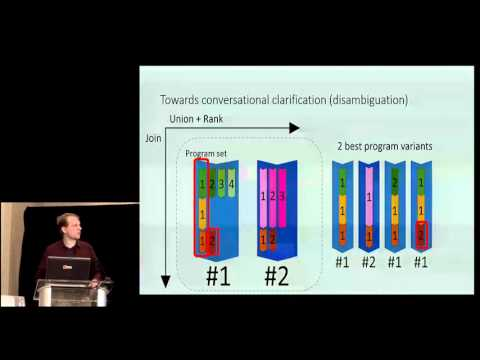 UIST 2015 - User Interaction Models for Disambiguation in Programming by Example