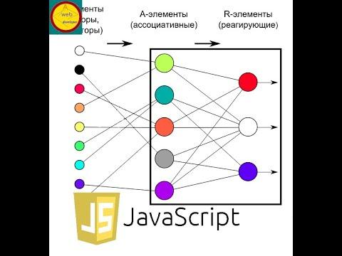 Однослойный персептрон на JavaScript (1)