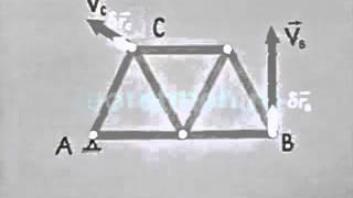 определение реакции идеального стержня