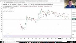 ETH/BTC is severely undervalued: An analysis of past trends, correlations, and fractals
