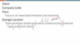 Lecture 14, The Procurement Process, part 1