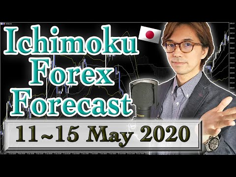 Ichimoku Weekly Forex Forecast On EUR, USD, GBP, JPY, AUD, CAD, And Gold /  10 May, 2020