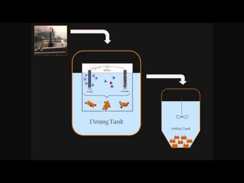 Electrochemical Arsenic Remediation by Gadgil Lab for Energy and Water Research