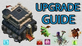 TOWN HALL 9 UPGRADE GUIDE IN CLASH OF CLANS ( HINDI )