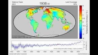 La temperatura de la Tierra en los últimos 200 años