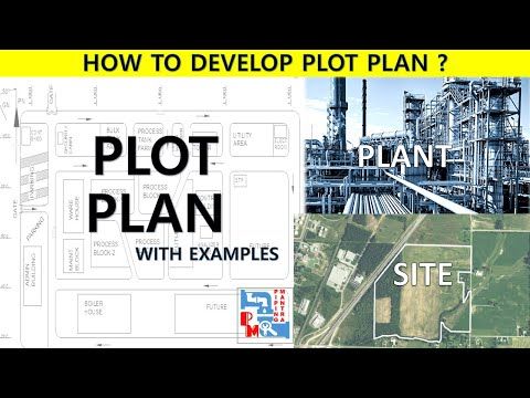 PLOT PLAN | PLANT LAYOUT |  EXAMPLE | PROCESS ENGINEERING | PIPING MANTRA |