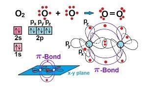 Chemistry - Molecular Structure (29 of 45) Pi Bond - Example