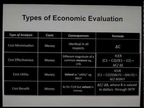 E9562 Intro to Health Economics (part 1)