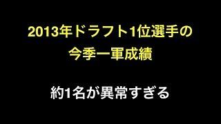 2013年ドラフト1位選手の 今季一軍成績 約1名が異常すぎる ハム 渡邉諒 ...