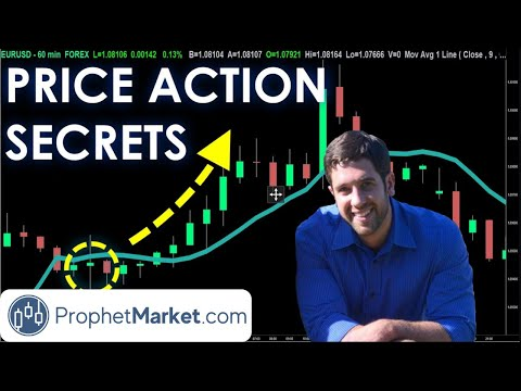 Price Action Strategy ALL Traders MUST Know: Stocks, Forex, Futures And Crypto