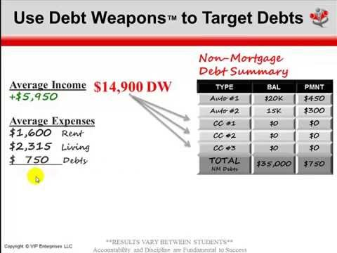 Brilliant Mortgage & Debt Payoff Methods Has Banks on Edge