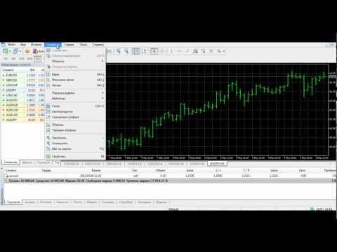 Обучающие видео LiteForex: Просмотр графиков (MT5)