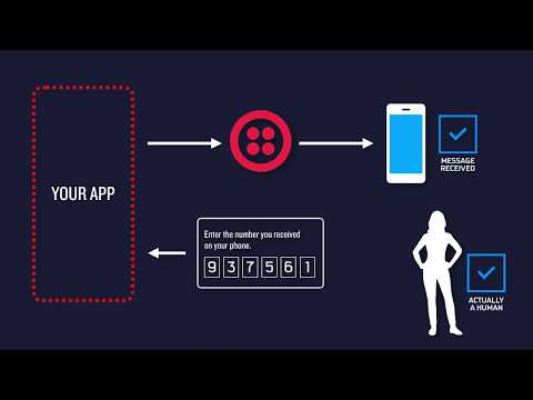 Twilio Verify: The best phone verification solution