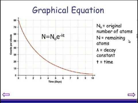 Radioactive decay constant - YouTube