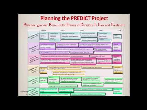 HGP10 Symposium: Engineering a Healthcare System to Deliver Genomic Medicine - Dan Roden