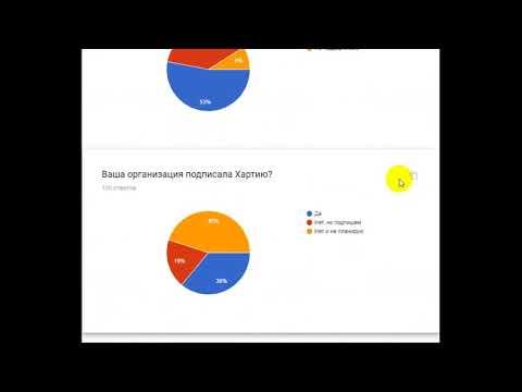 Обзор результатов опроса про Хартию добросовестных участников ВЭД