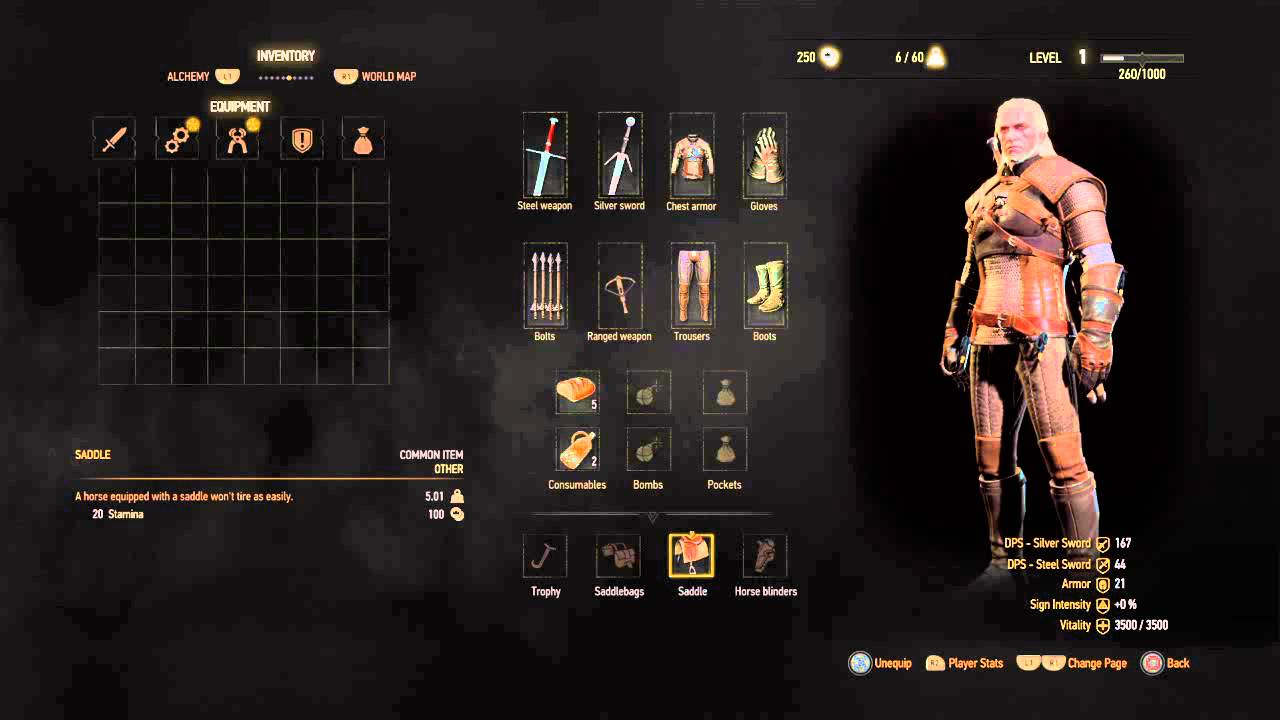 The Witcher 3 Starting Gear Youtube