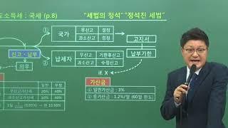 Gambar cover [박문각 공인중개사] 부동산 세법 정석진 19년 대비 기초입문강의 3