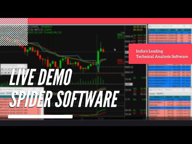 SPIDER SOFTWARE LIVE DEMO | TECHNICAL ANALYSIS SOFTWARE