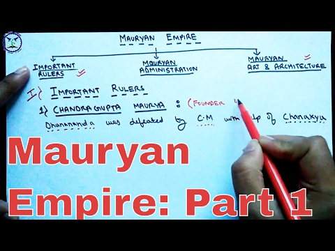 Mauryan Empire in Hindi for SSC CGL | The Vedic Academy