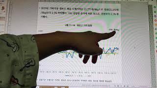 표고버섯 통계 생산,가격,수입동향, 원산지표기법