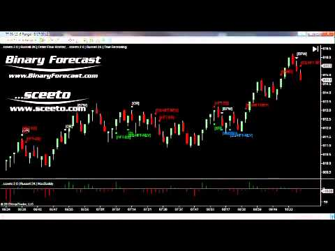Binary Options Live Trades 17th August Russell TF Futures