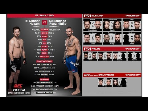 UFC Fight Night 113 Glasgow Nelson Vs Ponzinibbio Full Card Predictions : Fight Nerds Episode 16