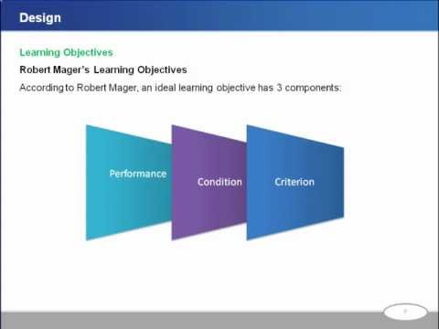Learning Design Approach to Deliver Highly Effective and Engaging Learner Experience